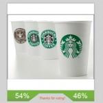 Kako bi hrvatski logotipovi izgledali da ih redizajnira ekipa iz Starbucksa?