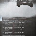 Najbolji oglasi #1 – Audi quattro, novi Japanac u gradu i Adidas Micoach